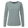 Women's Shoreline Top  - Alternative View 3