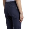 Women's Stretch Bags Convertible - Alternative View 4
